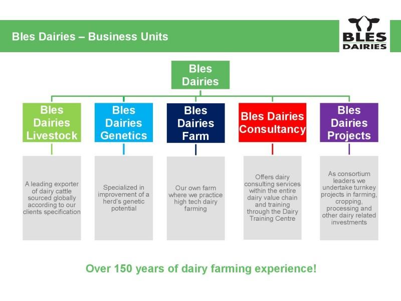Bles Dairies Bles Dairies - Bles Dairies